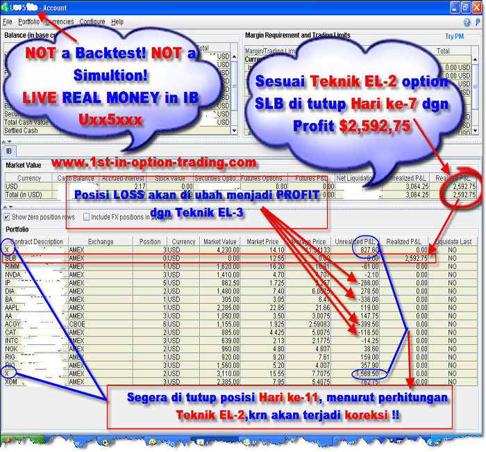 hasil trade options hari ke-3  teknik EL